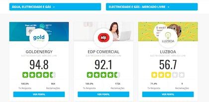 EDP e Goldenergy: as empresas de electricidade e gás que mais satisfazem