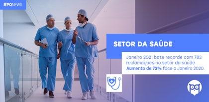 Janeiro bate recorde de reclamações dirigidas ao setor da Saúde